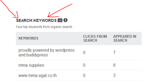 Bing Webmaster Tools Keyword data