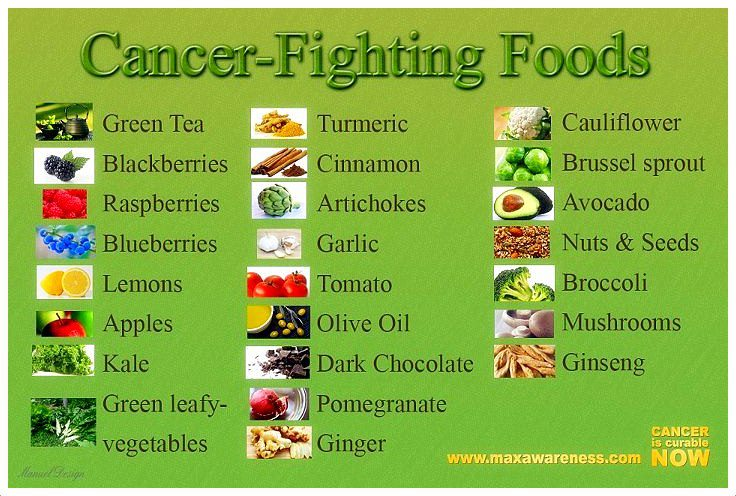 Foods Not To Eat If You Have Prostate Cancer