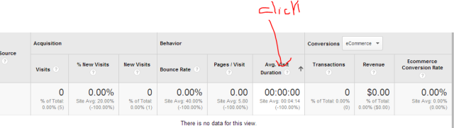 Google analytics 2014
