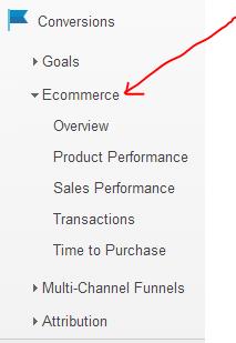 E commerce report