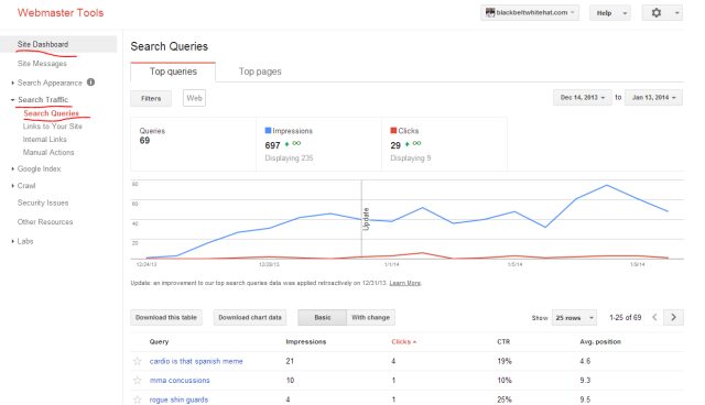 Google WebMasterTools Keyword Data