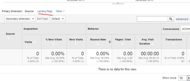 Analytics dimensions