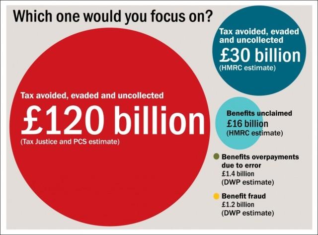 tax evasion uk