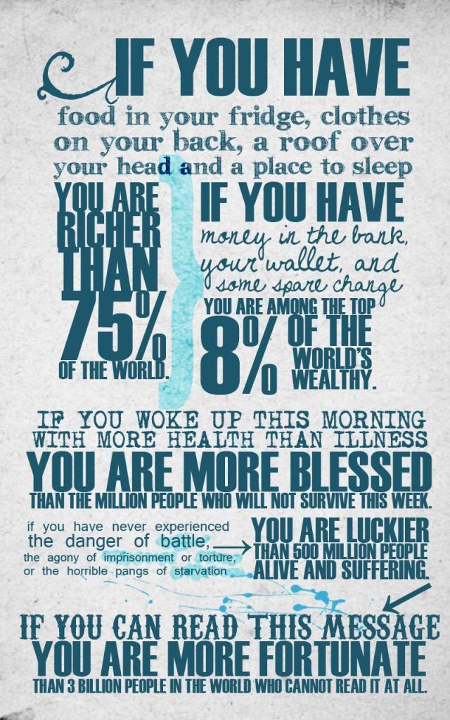 Gratitude-typography