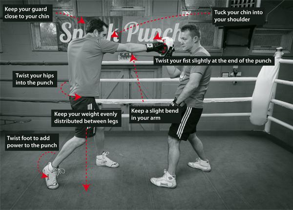 cross boxing punch