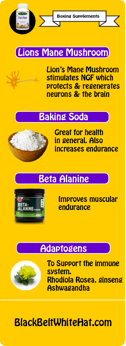 Boxing supplements